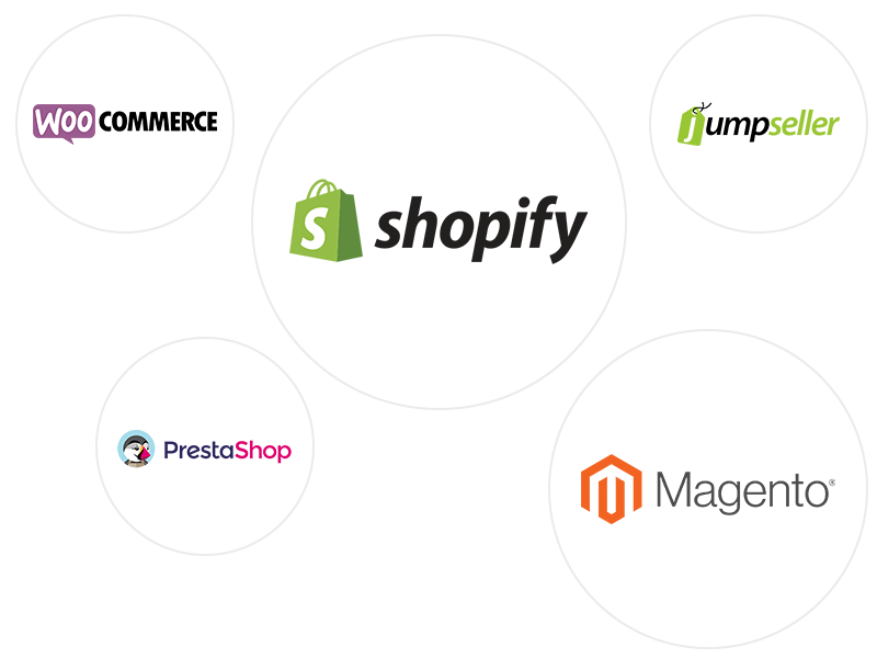 Shiptimize Integrations